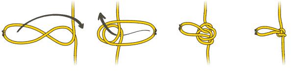 Австрийский проводник подойдет для изолирования перебитого участка веревки или для среднего в связке