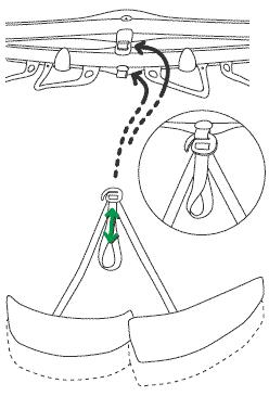 У каждого ножного обхвата есть резинка, которая соединяет обхват с поясом обвязки