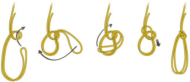 Двойной булинь подойдет для ввязывания в веревку, а также для блокирования точек