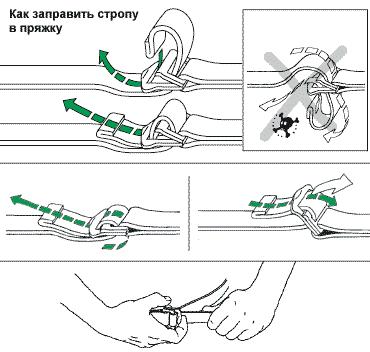 Два метода правильного применения стропы с пряжкой альпинисткой системы