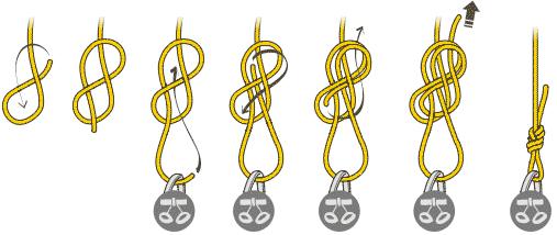 С помощью узла восьмерка можно ввязать веревку в систему