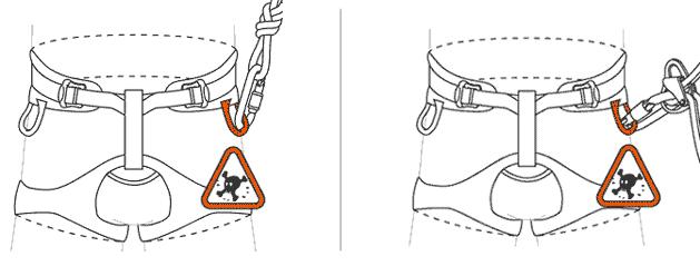 Наиболее частые критически и опасные для жизни ошибки у начинающих альпинстов